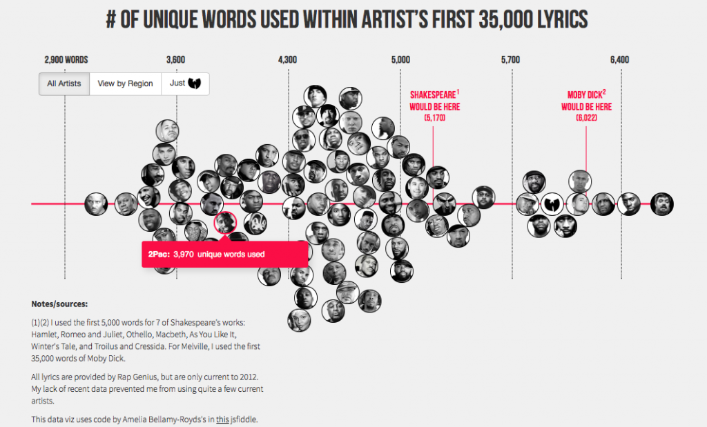 vocabularies-in-hip-hop