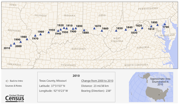 us-census-mean-population-center-progression-map